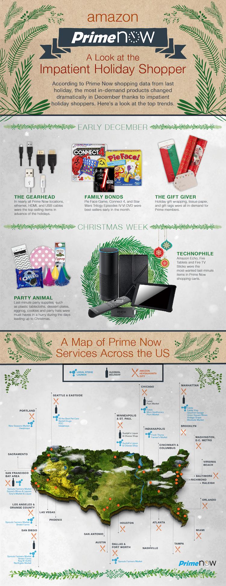 amazon-prime-now-infographic2